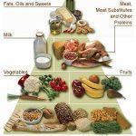 تغذیه سن بلوغ فرزندانمان چگونه باید باشد؟